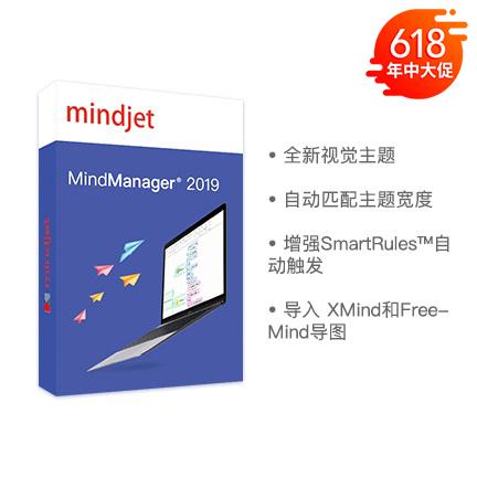 MindManager 2019 单用户 永久 序列号 Win